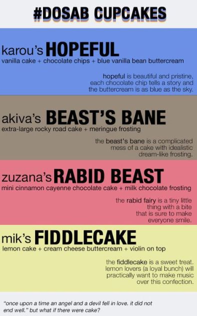 dosab cupcakes